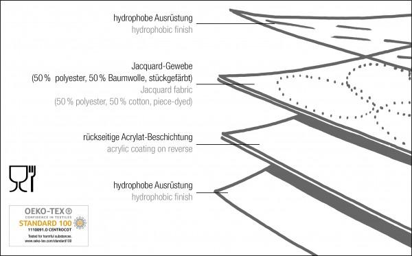 Tischbelag VidaTex Royal Streifen grau Meterware 140 cm x 15 m