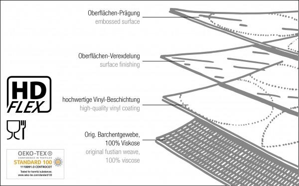 Tischbelag Vida Smaragd Tendril creme Meterware 140 cm x 15 m